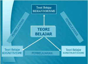 teori-behavioris-01